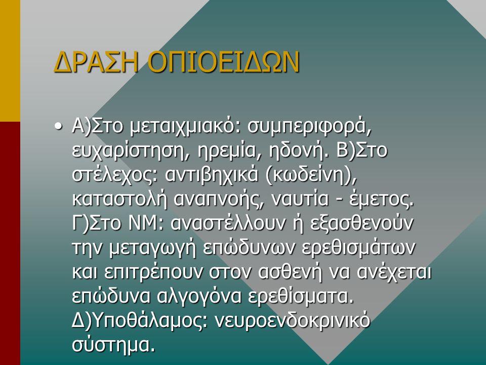 ΔΡΑΣΗ ΟΠΙΟΕΙΔΩΝ