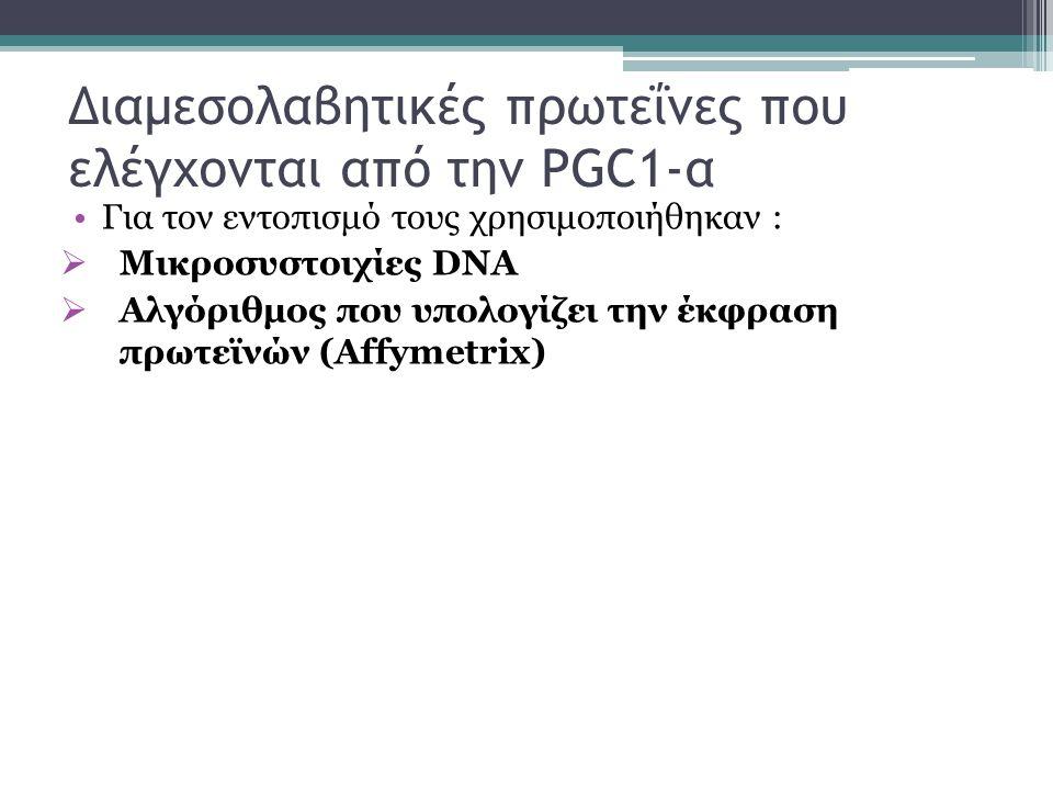 Διαμεσολαβητικές πρωτεΐνες που ελέγχονται από την PGC1-α