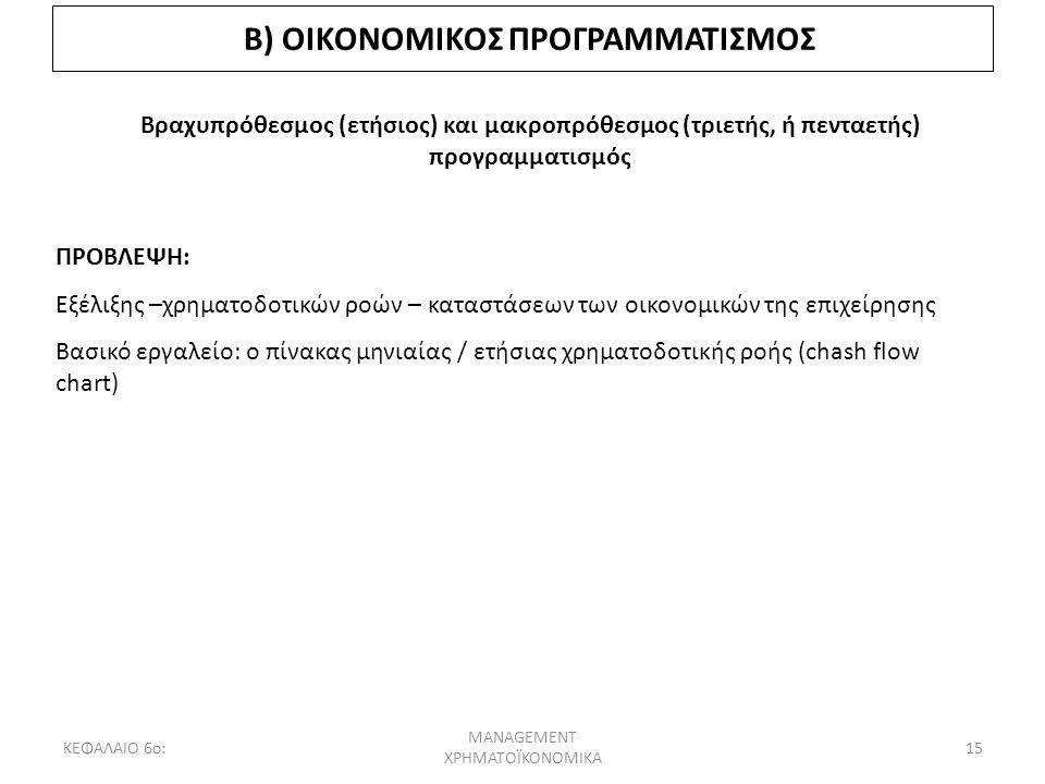 Β) ΟΙΚΟΝΟΜΙΚΟΣ ΠΡΟΓΡΑΜΜΑΤΙΣΜΟΣ
