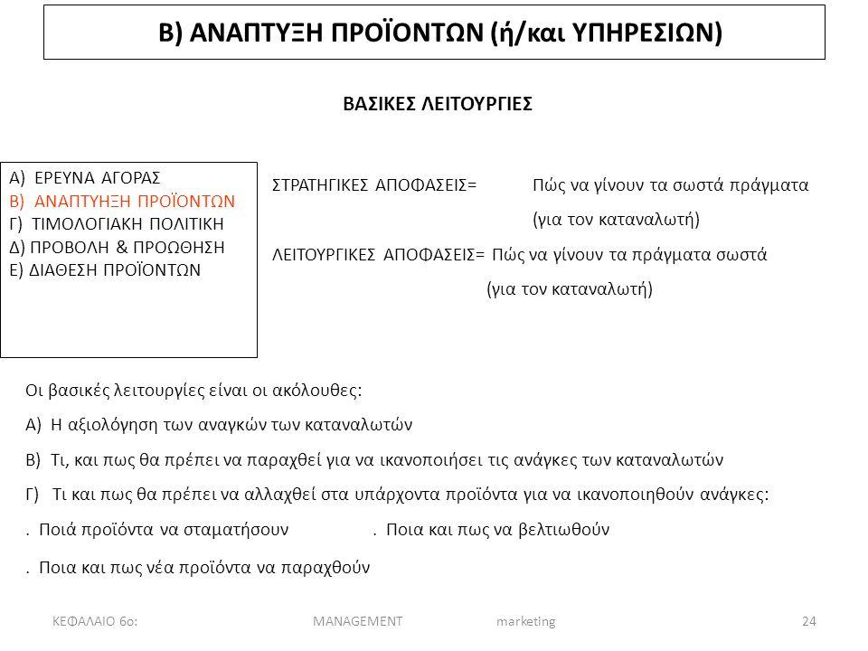 Β) ΑΝΑΠΤΥΞΗ ΠΡΟΪΟΝΤΩΝ (ή/και ΥΠΗΡΕΣΙΩΝ)