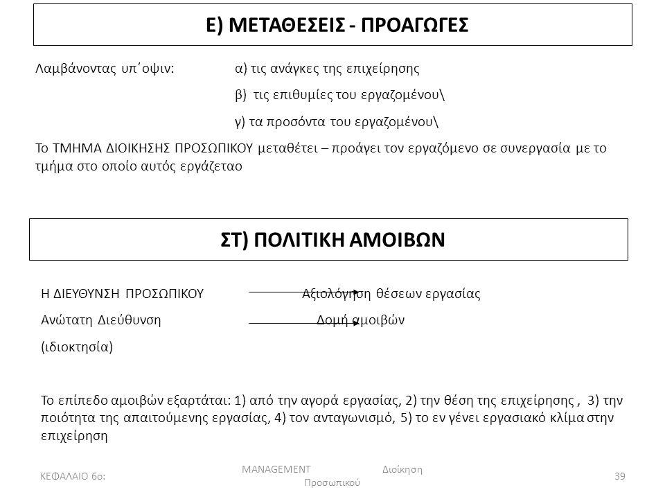Ε) ΜΕΤΑΘΕΣΕΙΣ - ΠΡΟΑΓΩΓΕΣ