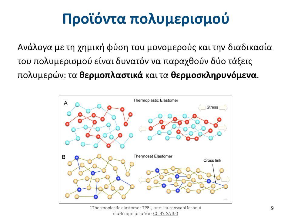 Θερμοπλαστικά μονομερή (1 από 7)