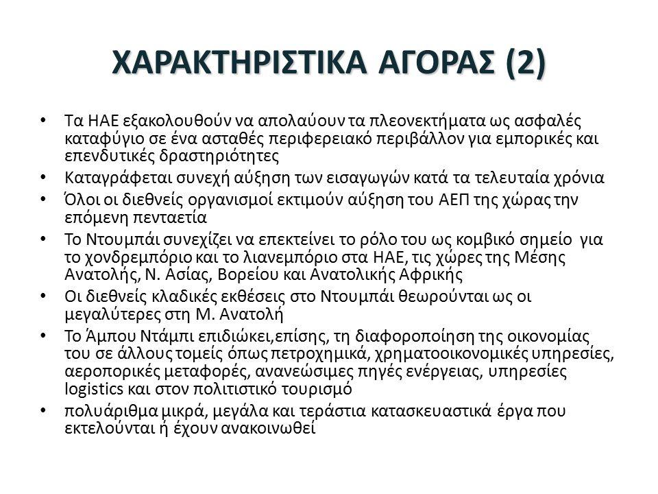 ΧΑΡΑΚΤΗΡΙΣΤΙΚΑ ΑΓΟΡΑΣ (2)