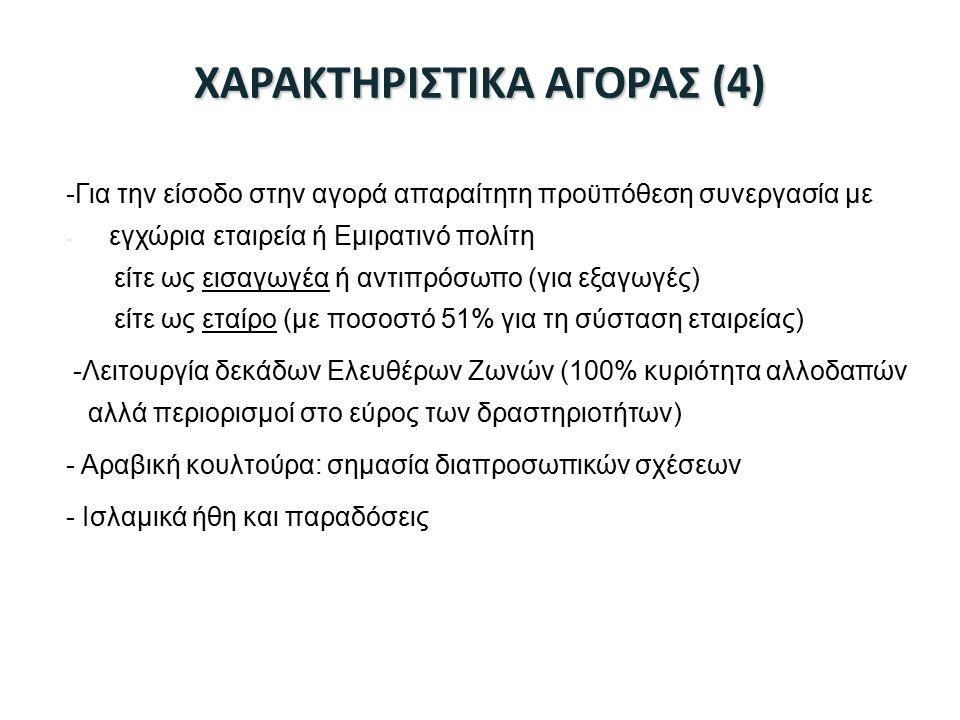 ΧΑΡΑΚΤΗΡΙΣΤΙΚΑ ΑΓΟΡΑΣ (4)