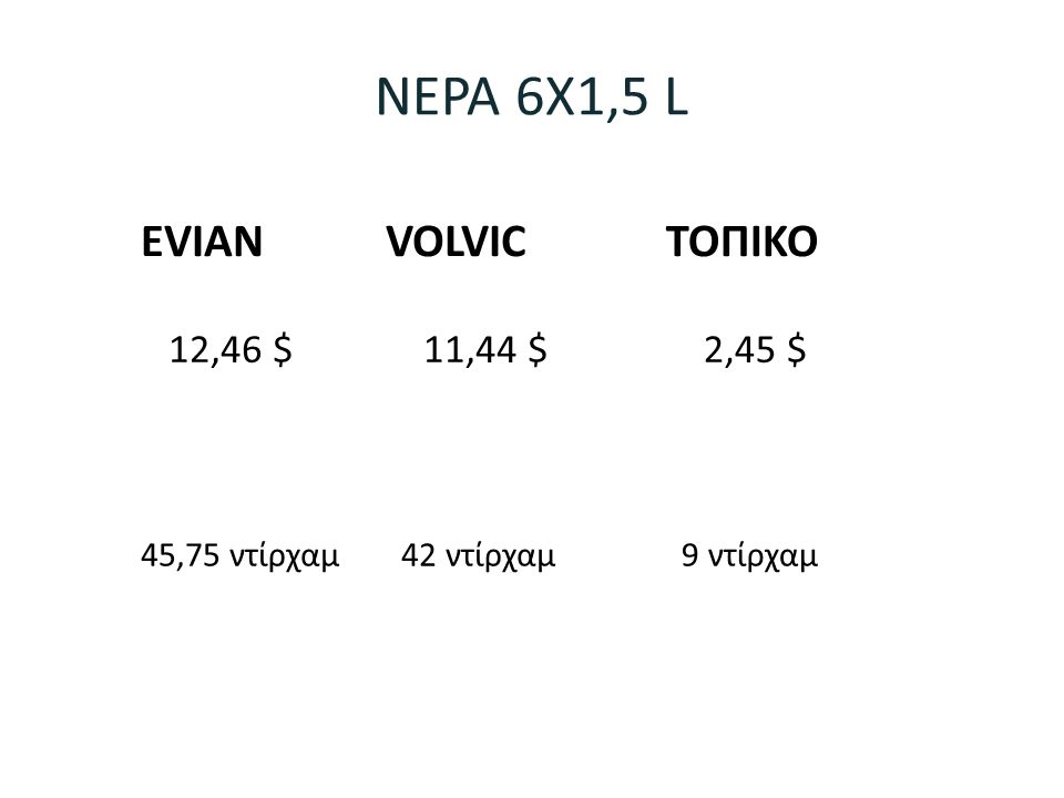 ΝΕΡΑ 6Χ1,5 L EVIAN VOLVIC ΤΟΠΙΚΟ 12,46 $ 11,44 $ 2,45 $ 45,75 ντίρχαμ
