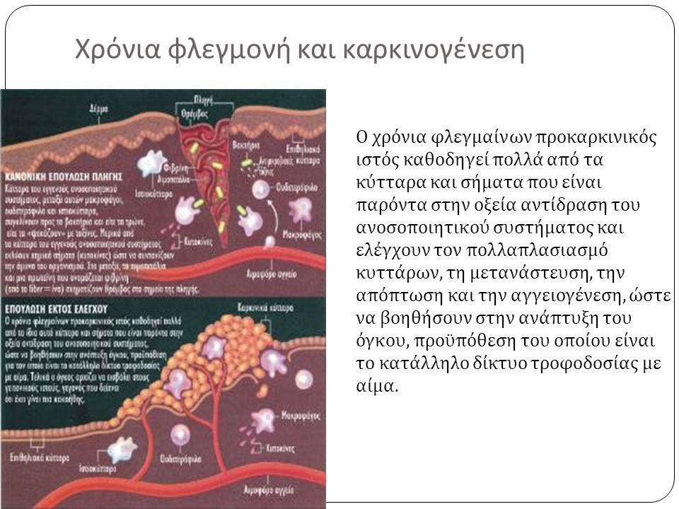 Χρόνια φλεγμονή και καρκινογένεση