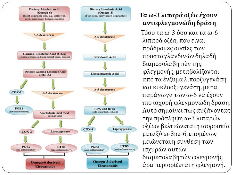 Τα ω-3 λιπαρά οξέα έχουν αντιφλεγμονώδη δράση Τόσο τα ω-3 όσο και τα ω-6 λιπαρά οξέα, που είναι πρόδρομες ουσίες των προσταγλανδινών δηλαδή διαμεσολαβητών της φλεγμονής, μεταβολίζονται από τα ένζυμα λιποοξυγενάση και κυκλοοξυγενάση, με τα παράγωγα των ω-6 να έχουν πιο ισχυρή φλεγμονώδη δράση.