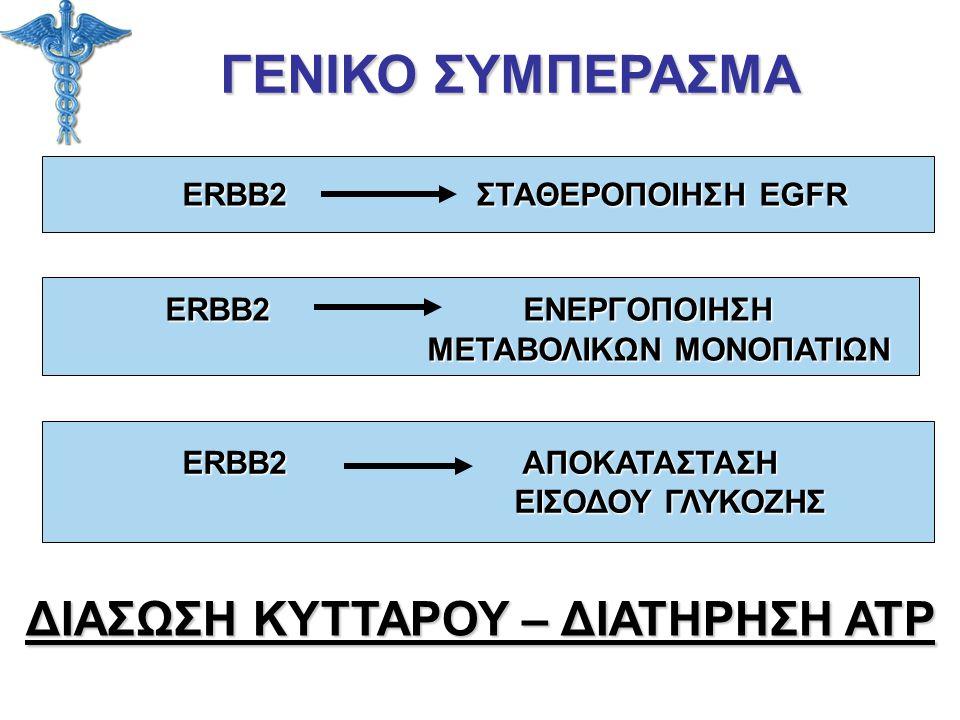 ΔΙΑΣΩΣΗ ΚΥΤΤΑΡΟΥ – ΔΙΑΤΗΡΗΣΗ ATP