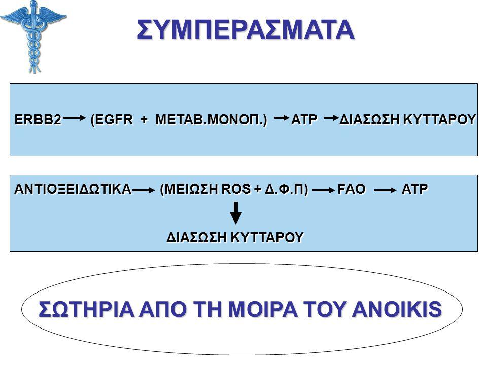 ΣΩΤΗΡΙΑ ΑΠΟ ΤΗ ΜΟΙΡΑ ΤΟΥ ANOIKIS