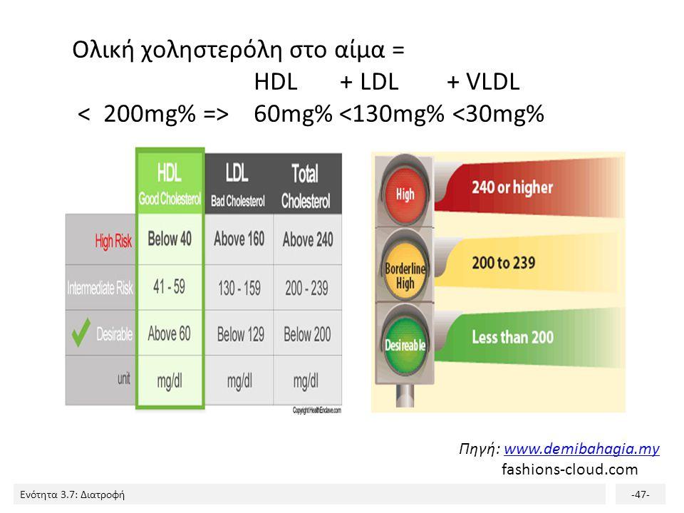 Ολική χοληστερόλη στο αίμα = HDL + LDL + VLDL < 200mg% => 60mg% <130mg% <30mg%