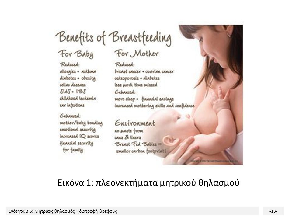 Εικόνα 1: πλεονεκτήματα μητρικού θηλασμού