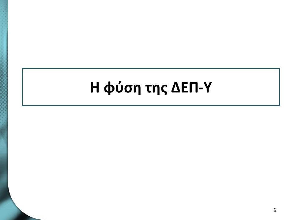 Τα πρωτογενή συμπτώματα της ΔΕΠ-Υ 1/3