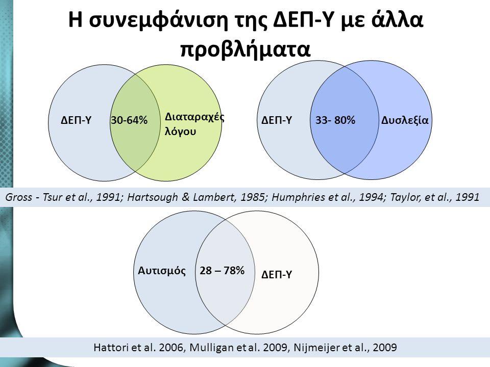 Η συννοσηρότητα στην περίπτωση της ΔΕΠ-Υ