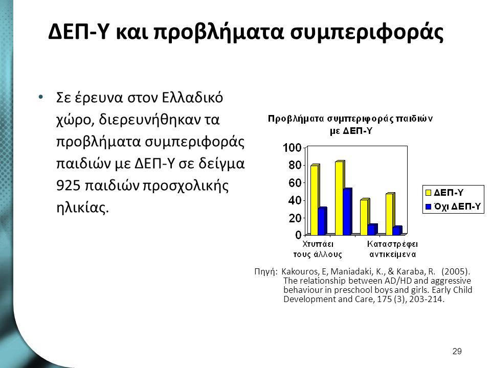 Η συνεμφάνιση της ΔΕΠ-Υ και των προβλημάτων συμπεριφοράς