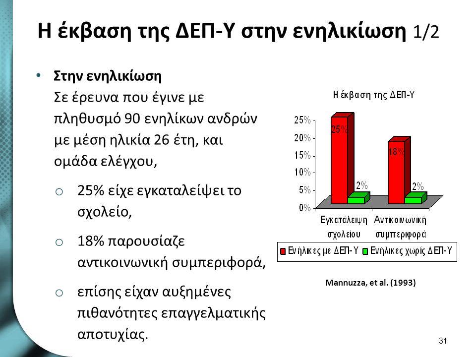 Η έκβαση της ΔΕΠ-Υ στην ενηλικίωση 2/2