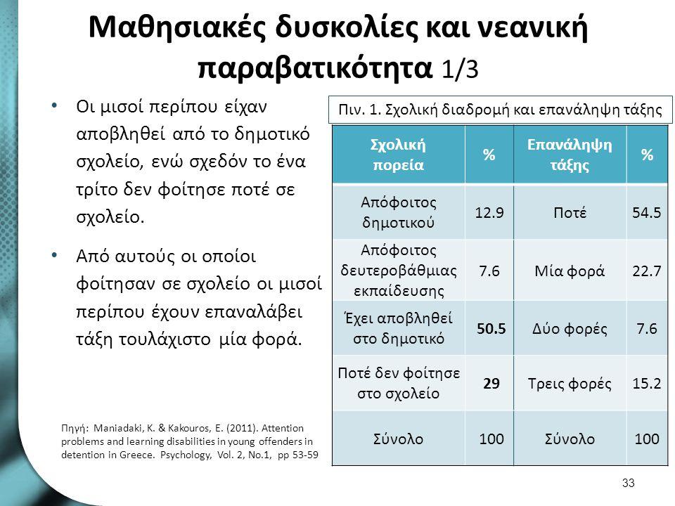 Μαθησιακές δυσκολίες και νεανική παραβατικότητα 2/3