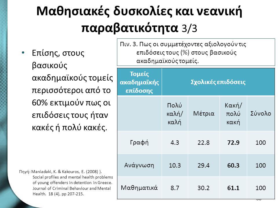Η αιτιολογία της ΔΕΠ-Υ