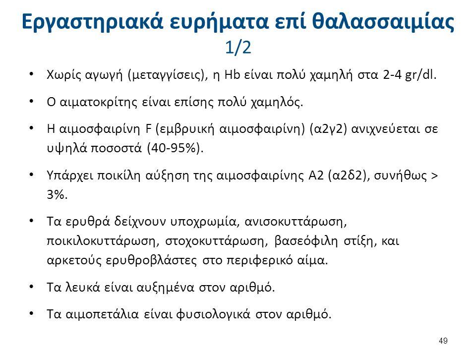 Εργαστηριακά ευρήματα επί θαλασσαιμίας 2/2