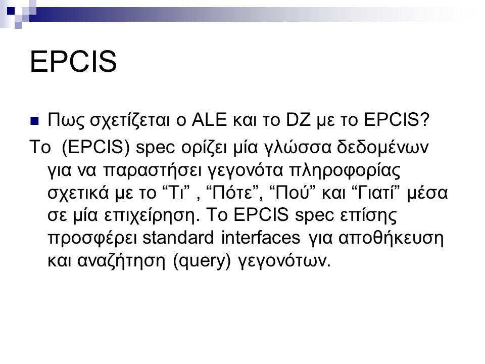 EPCIS Πως σχετίζεται ο ALE και το DZ με το EPCIS