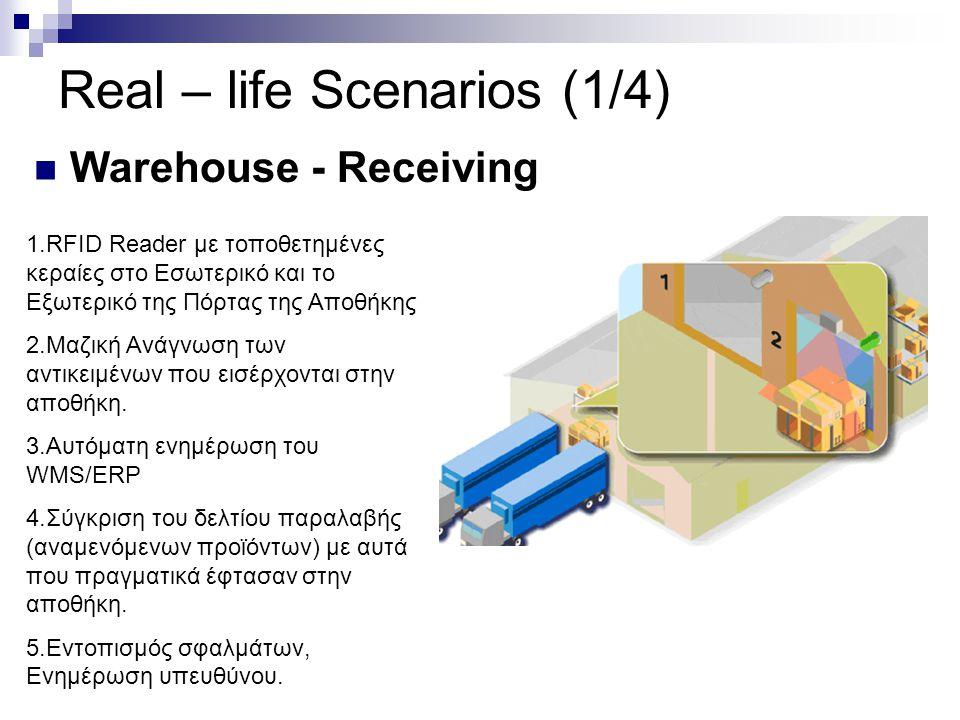 Real – life Scenarios (1/4)