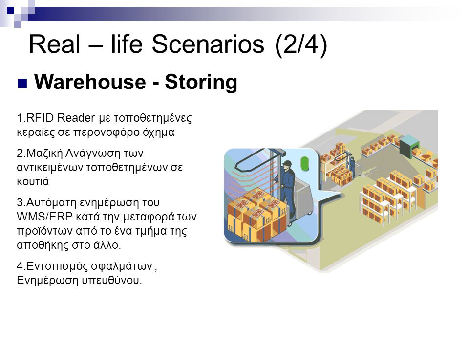 Real – life Scenarios (2/4)
