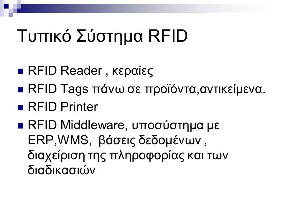 Τυπικό Σύστημα RFID RFID Reader , κεραίες