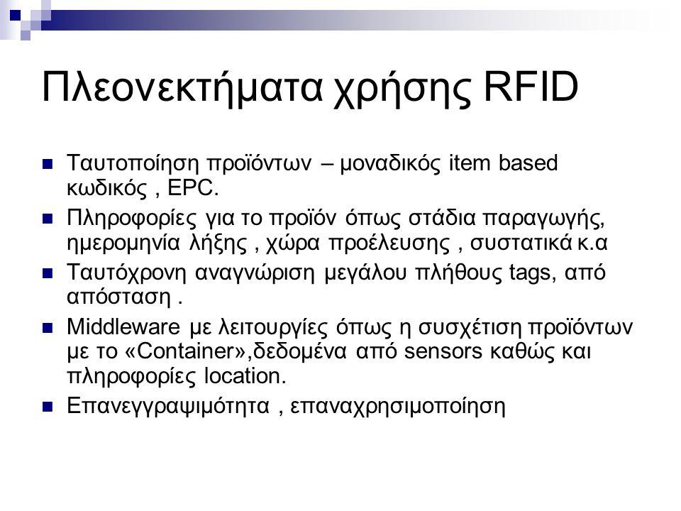 Πλεονεκτήματα χρήσης RFID