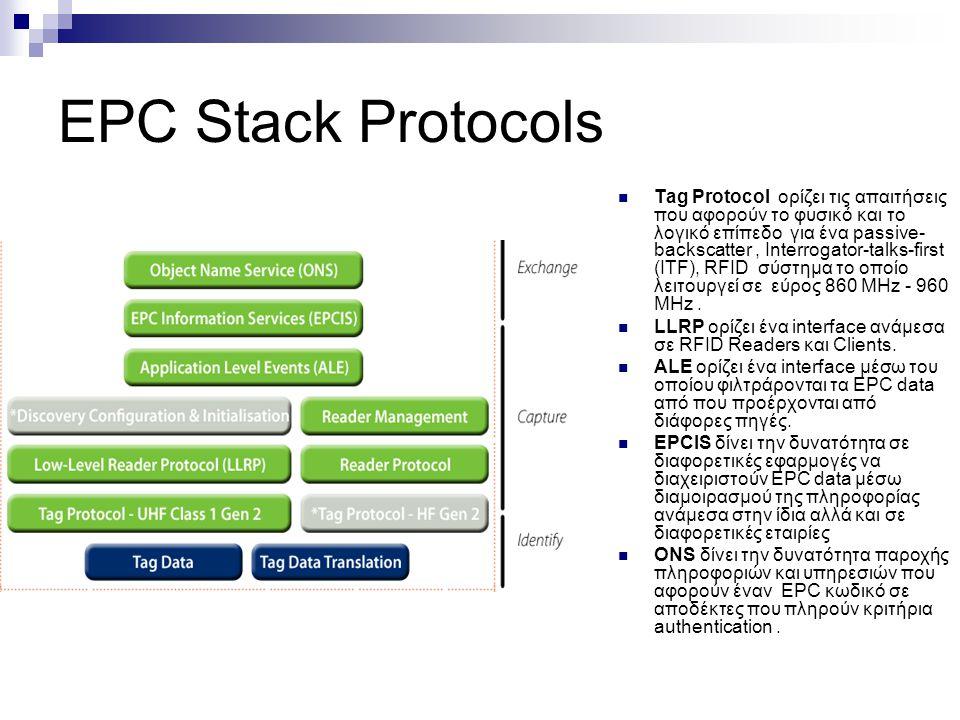 EPC Stack Protocols