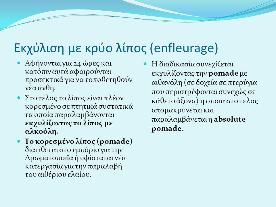 Εκχύλιση με κρύο λίπος (enfleurage)