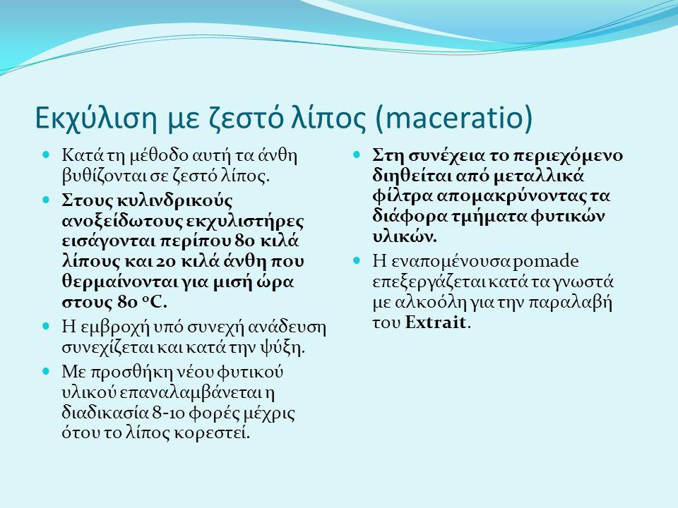 Εκχύλιση με ζεστό λίπος (maceratio)