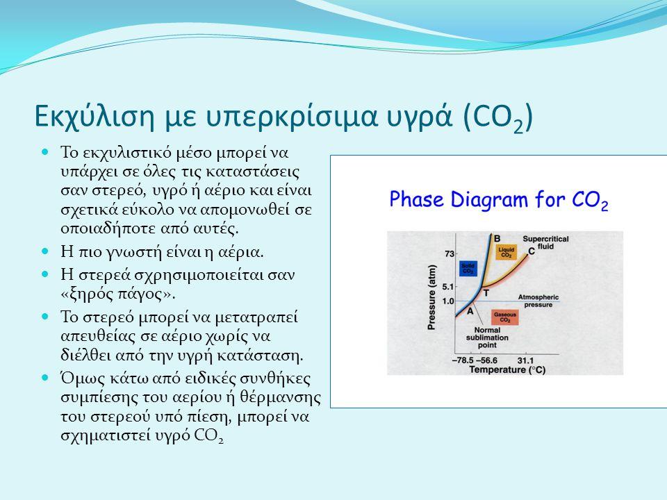 Εκχύλιση με υπερκρίσιμα υγρά (CO2)