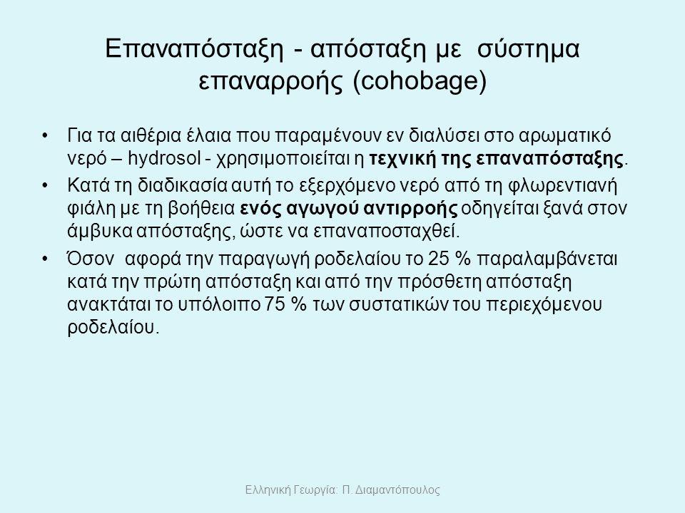 Επαναπόσταξη - απόσταξη με σύστημα επαναρροής (cohobage)