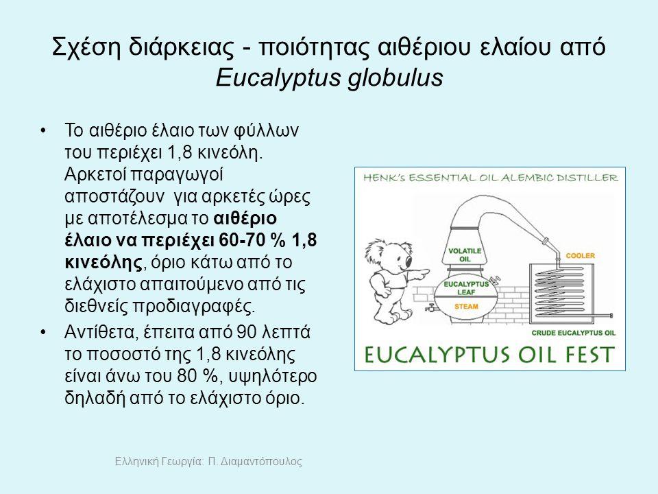 Σχέση διάρκειας - ποιότητας αιθέριου ελαίου από Eucalyptus globulus