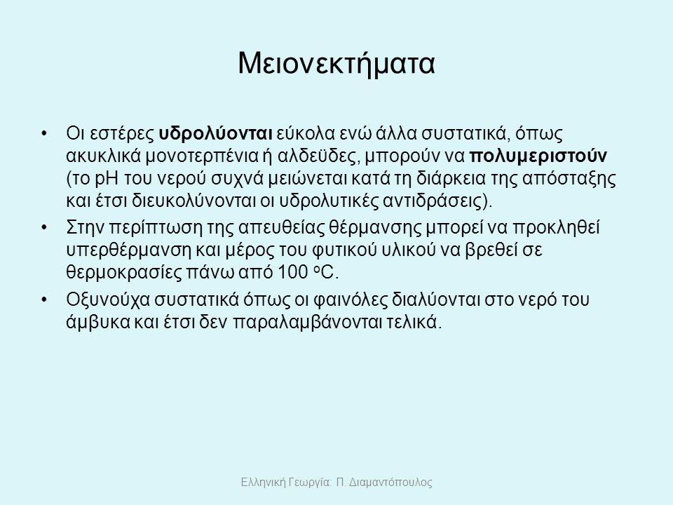 Ελληνική Γεωργία: Π. Διαμαντόπουλος
