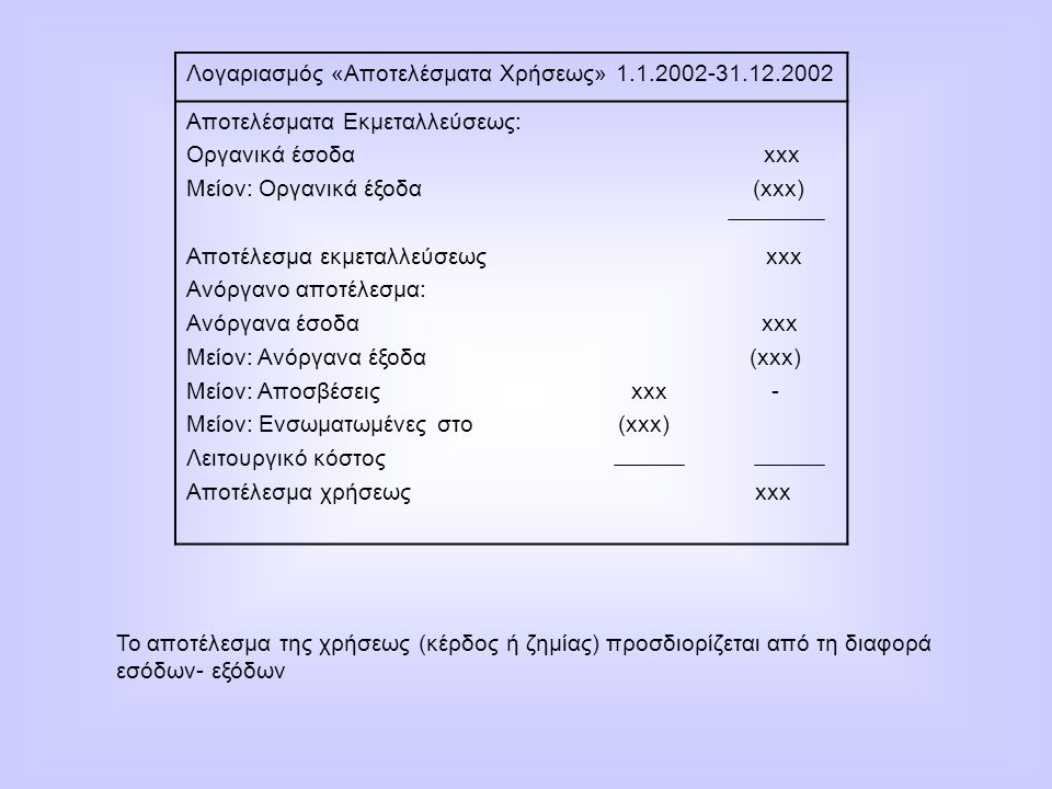 Λογαριασμός «Αποτελέσματα Χρήσεως» 1.1.2002-31.12.2002