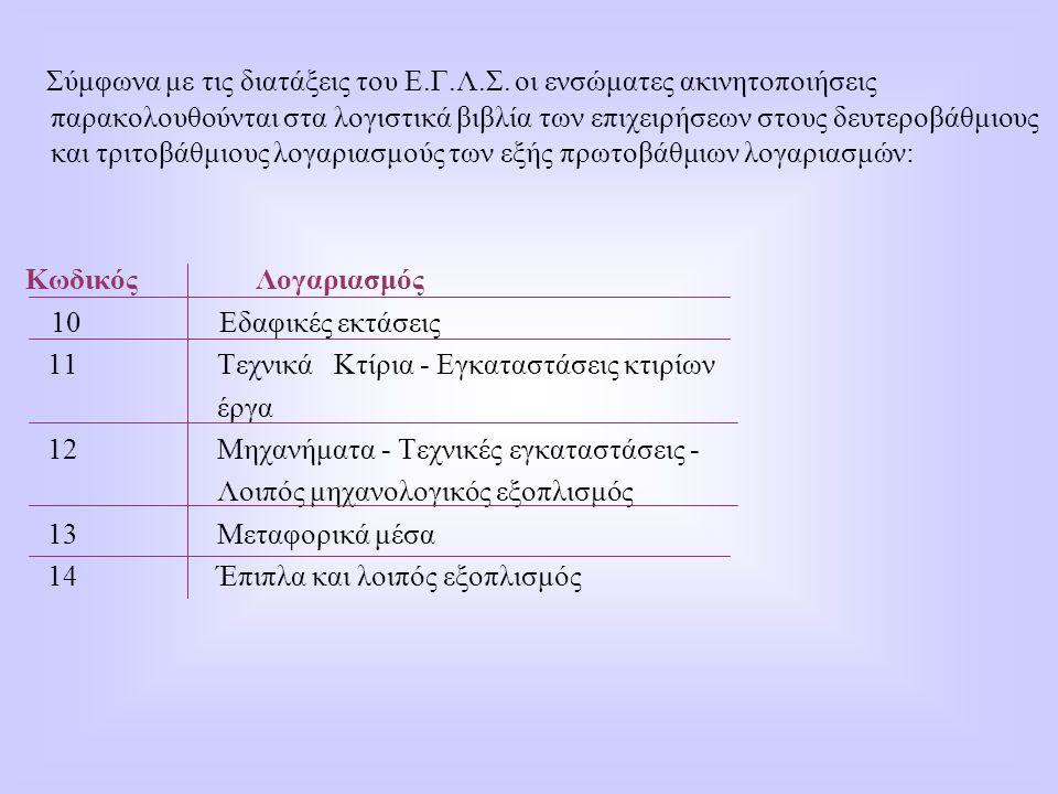 Σύμφωνα με τις διατάξεις του Ε. Γ. Λ. Σ
