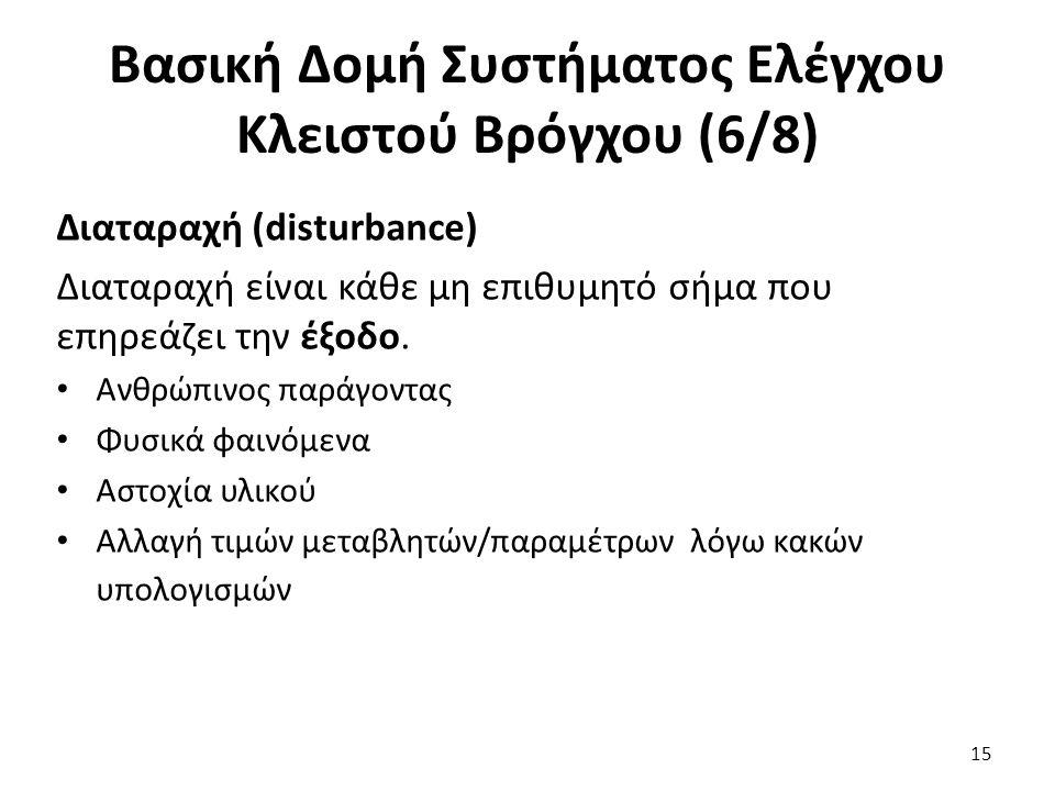 Βασική Δομή Συστήματος Ελέγχου Κλειστού Βρόγχου (6/8)