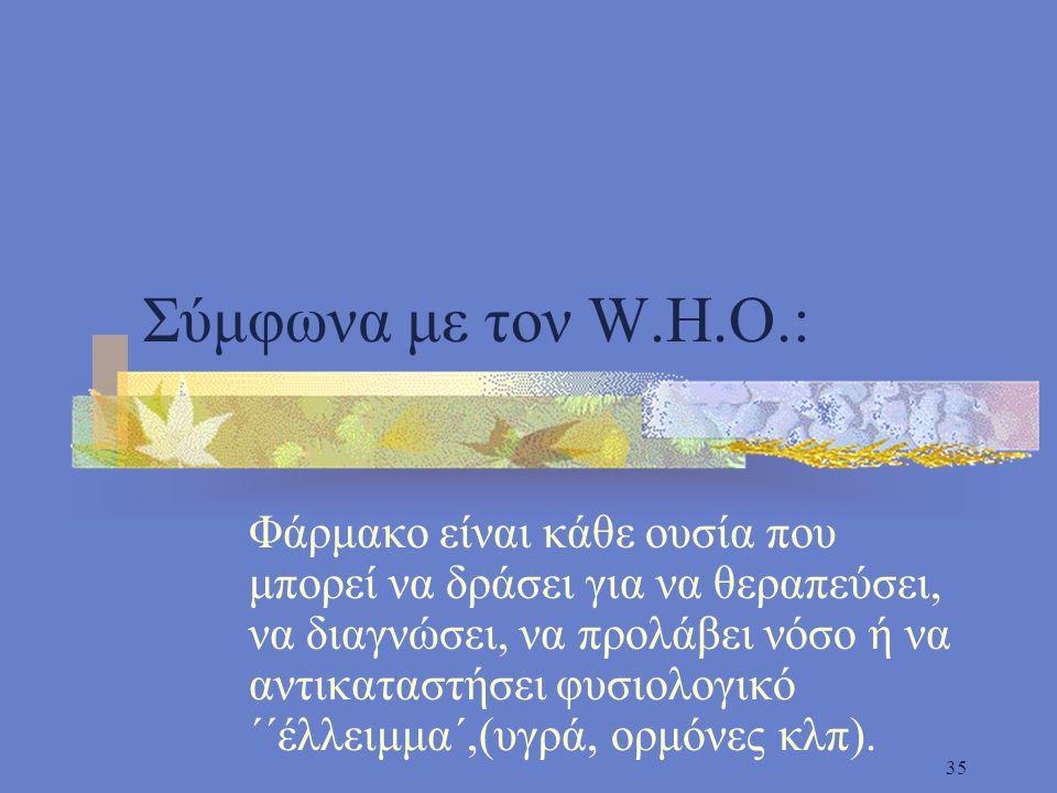 Σύμφωνα με τον W.H.O.:
