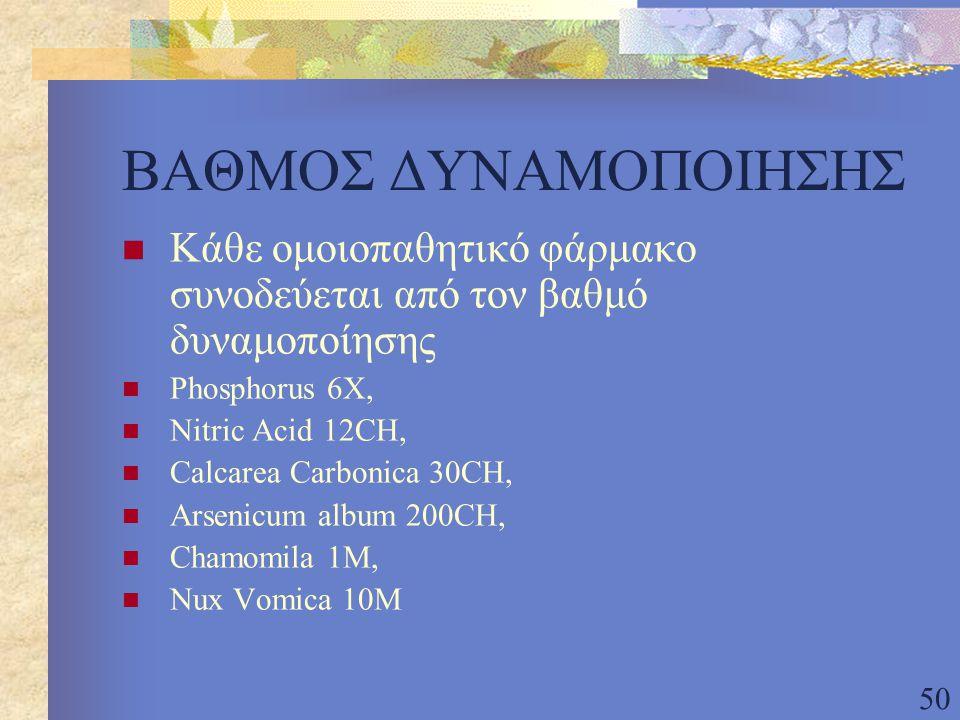 ΒΑΘΜΟΣ ΔΥΝΑΜΟΠΟΙΗΣΗΣ Κάθε ομοιοπαθητικό φάρμακο συνοδεύεται από τον βαθμό δυναμοποίησης. Phosphorus 6X,