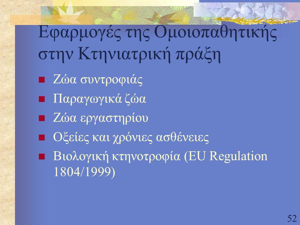 Εφαρμογές της Ομοιοπαθητικής στην Κτηνιατρική πράξη