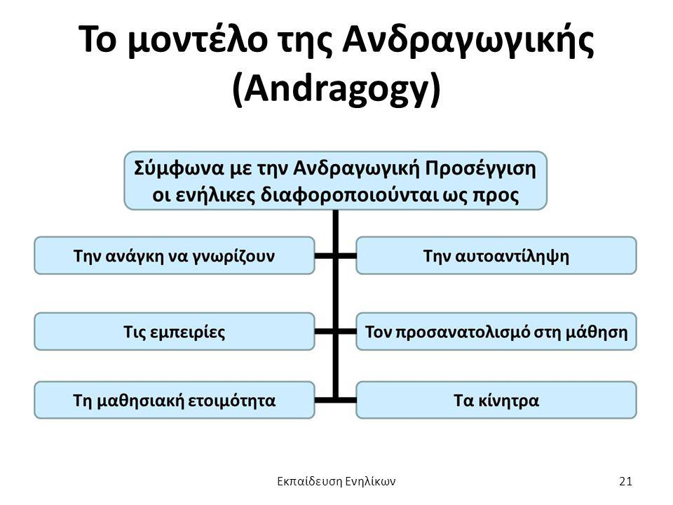 Το μοντέλο της Ανδραγωγικής (Andragogy)