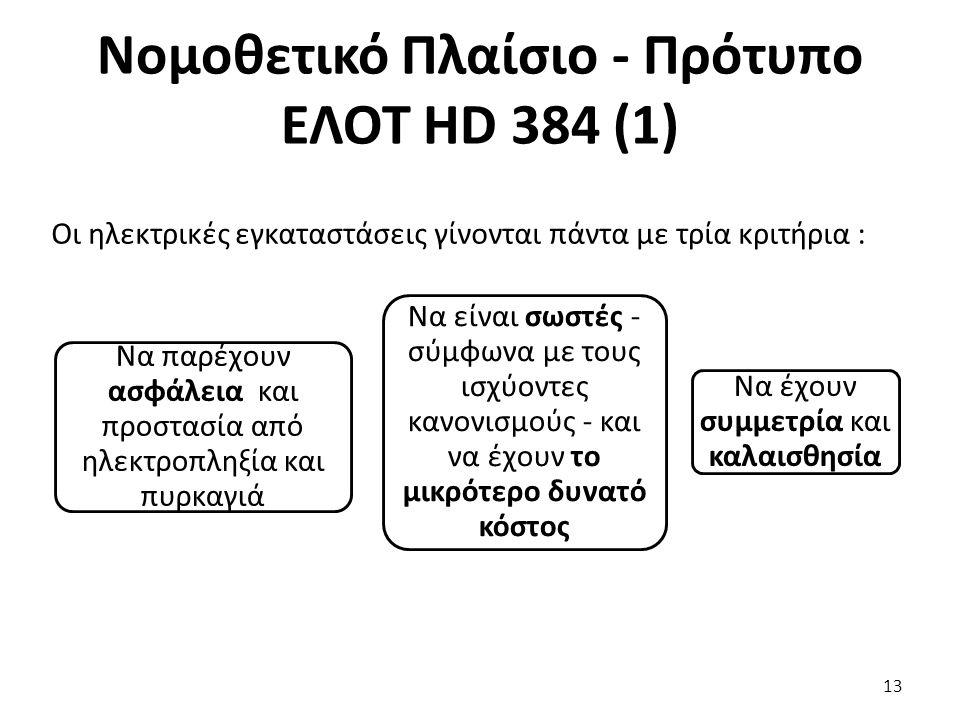 Νομοθετικό Πλαίσιο - Πρότυπο ΕΛΟΤ HD 384 (1)