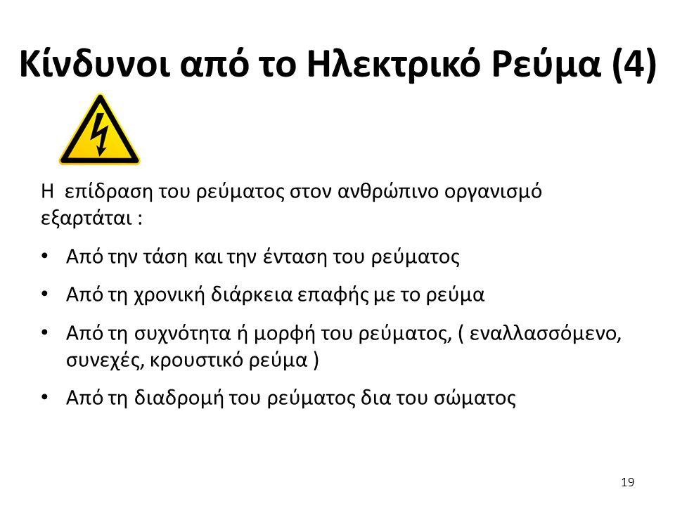 Κίνδυνοι από το Ηλεκτρικό Ρεύμα (4)