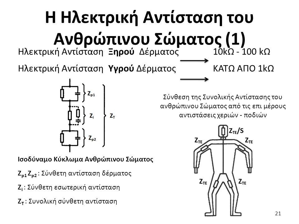 Η Ηλεκτρική Αντίσταση του Ανθρώπινου Σώματος (1)