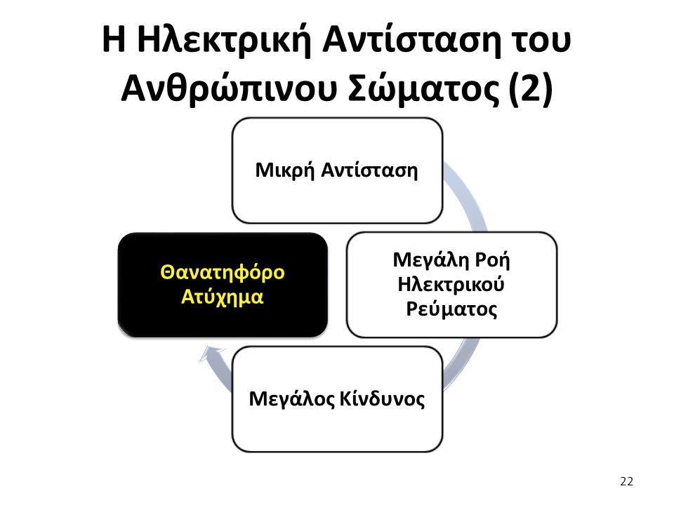 Η Ηλεκτρική Αντίσταση του Ανθρώπινου Σώματος (2)