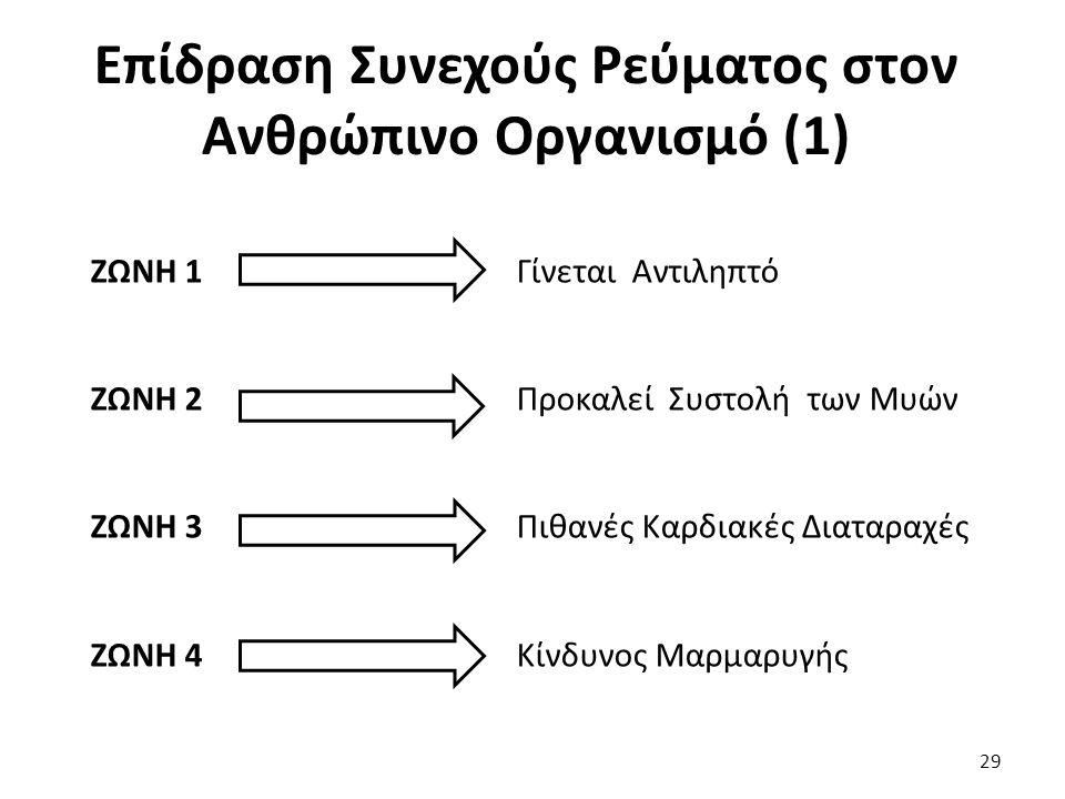 Επίδραση Συνεχούς Ρεύματος στον Ανθρώπινο Οργανισμό (1)