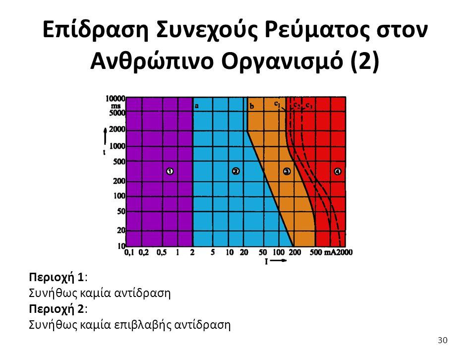 Επίδραση Συνεχούς Ρεύματος στον Ανθρώπινο Οργανισμό (2)