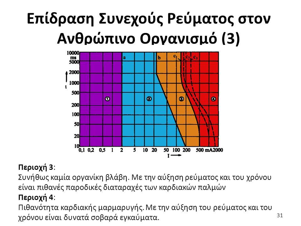 Επίδραση Συνεχούς Ρεύματος στον Ανθρώπινο Οργανισμό (3)