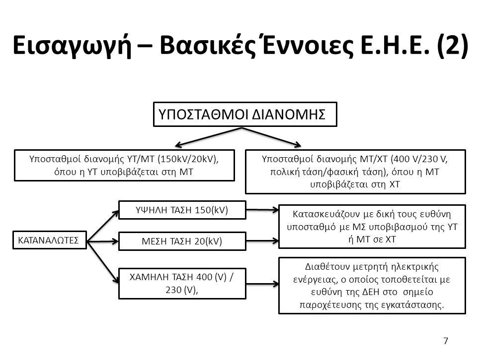 Εισαγωγή – Βασικές Έννοιες Ε.Η.Ε. (2)