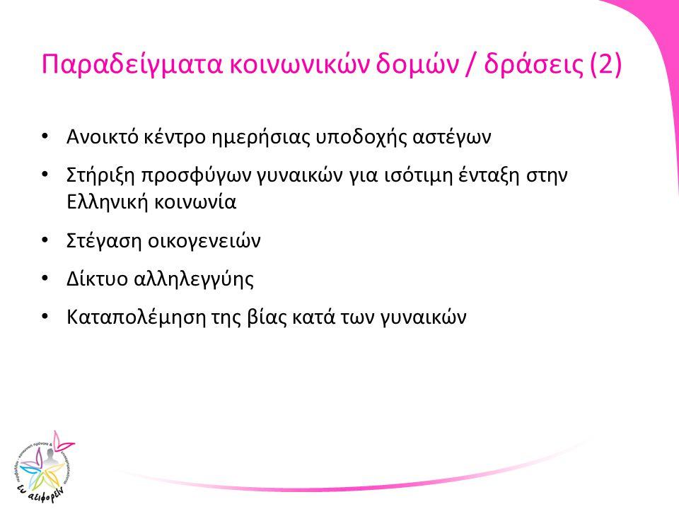 Παραδείγματα κοινωνικών δομών / δράσεις (2)